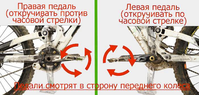 Инструкция: как разобрать педаль велосипеда самостоятельно