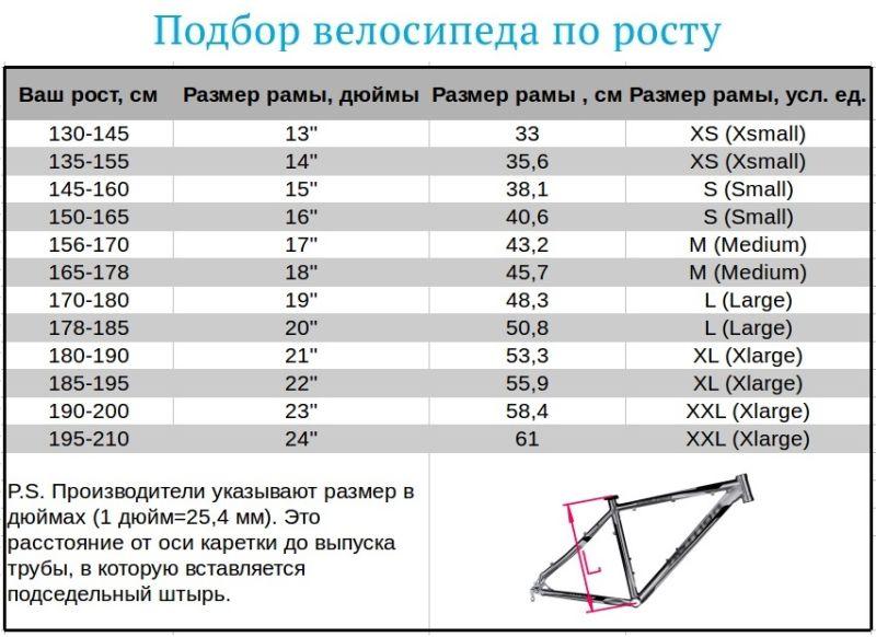 Сколько весит велосипед с горной алюминиевой рамой?