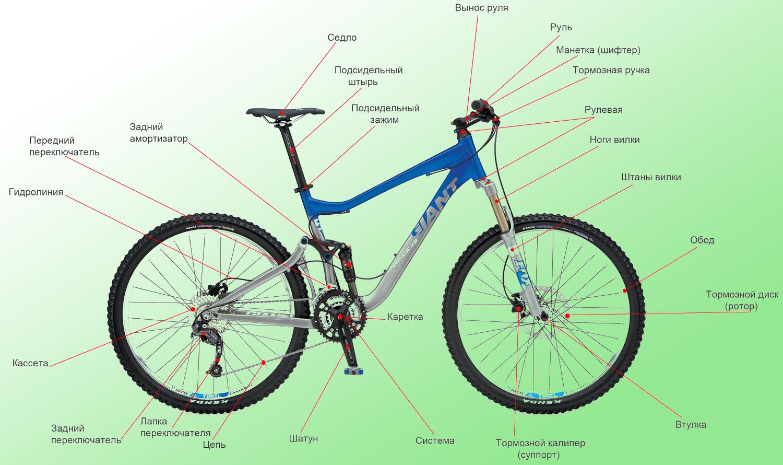 Как обслуживать каретку велосипеда