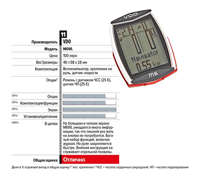 Обзор велокомпьютеров sigma