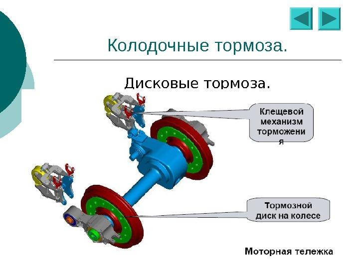 Велосипедные дисковые тормоза, колодки, диски - их виды и стандарты