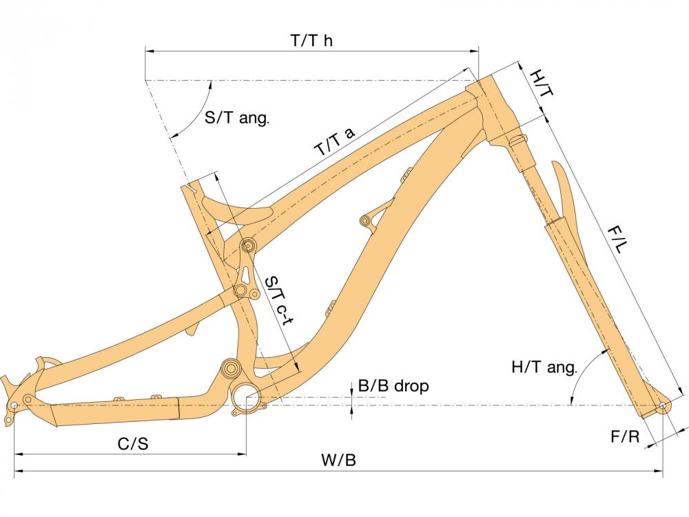 Как правильно выбрать раму велосипеда по росту и другим параметрам?