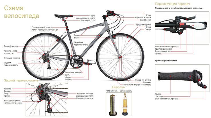 Как переделать скоростной велосипед в обычный