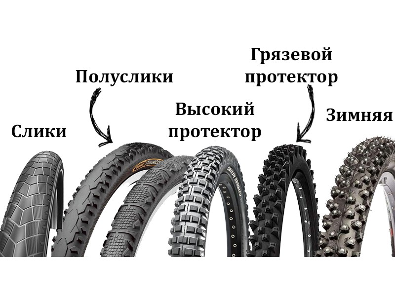Выбираем велопокрышки