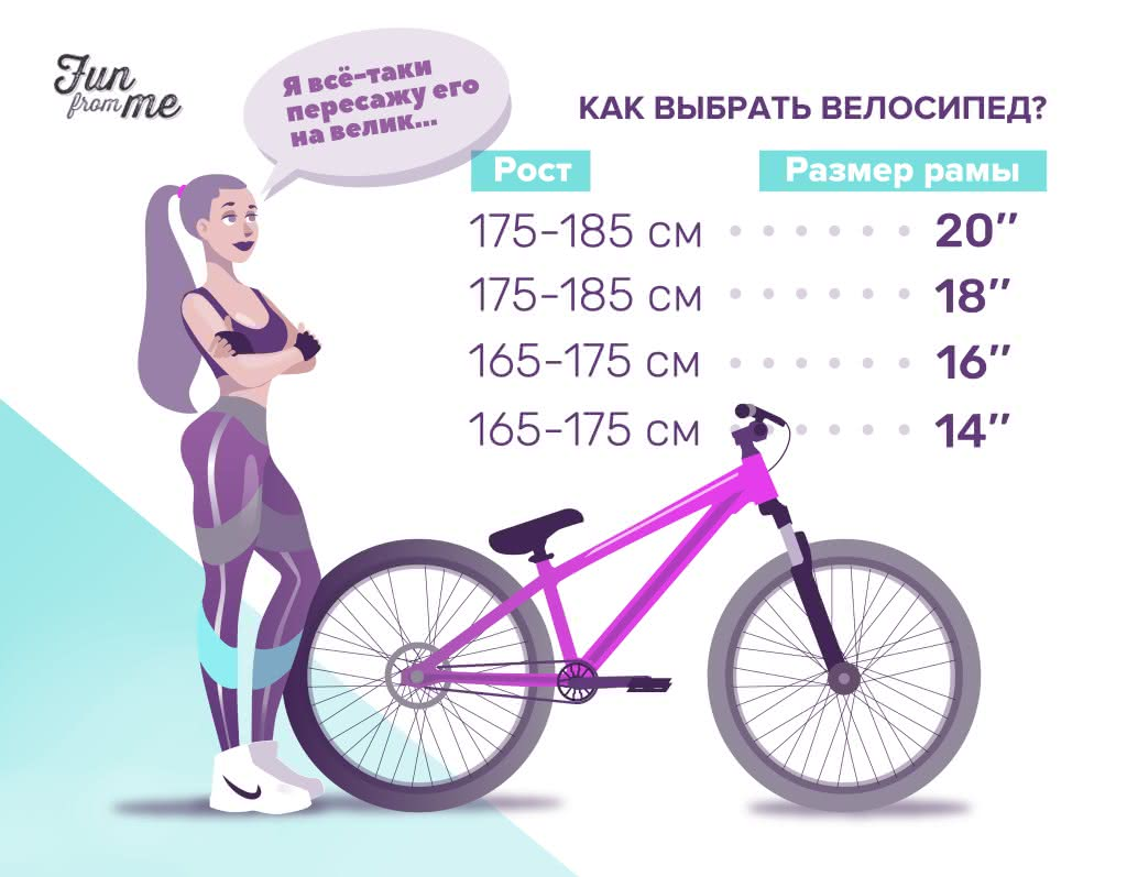 Какой велосипед лучше выбрать для езды в городе, по бездорожью или горной местности
