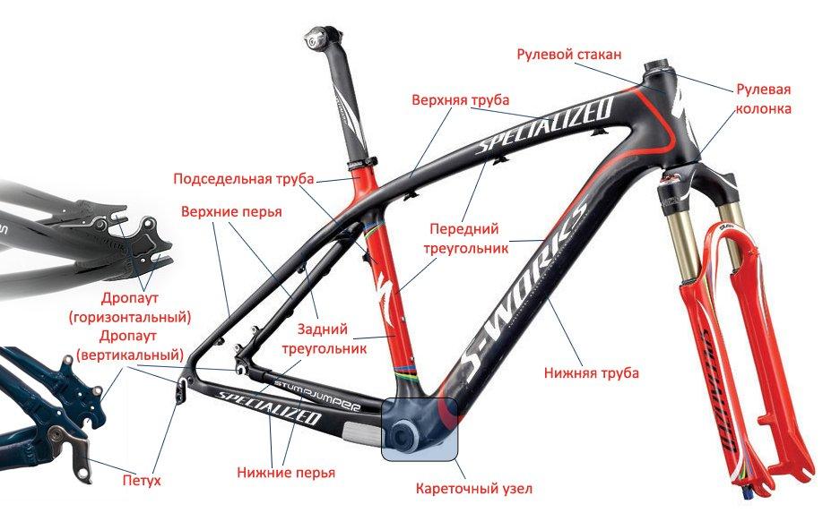 Как разобрать каретку на велосипеде