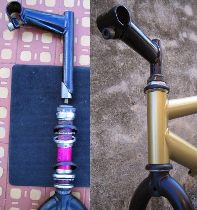 ✅ устройство рулевой колонки велосипеда - veloexpert33.ru