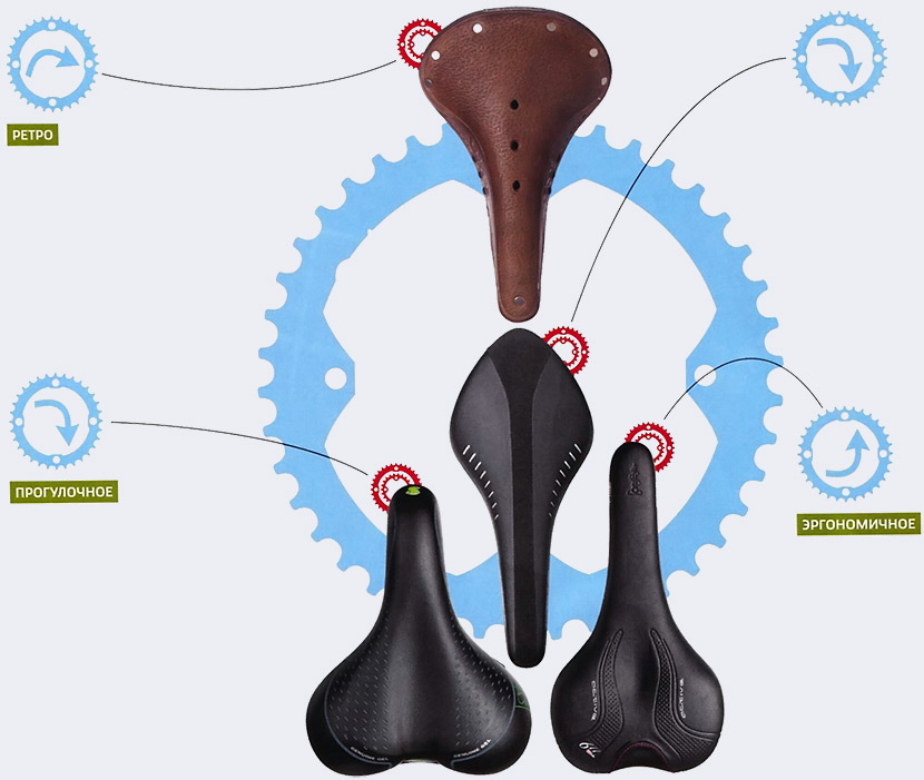 Как и какой выбрать велосипед советы от экспертов