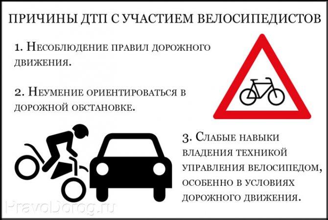 Дорожно-транспортное происшествие с велосипедистом