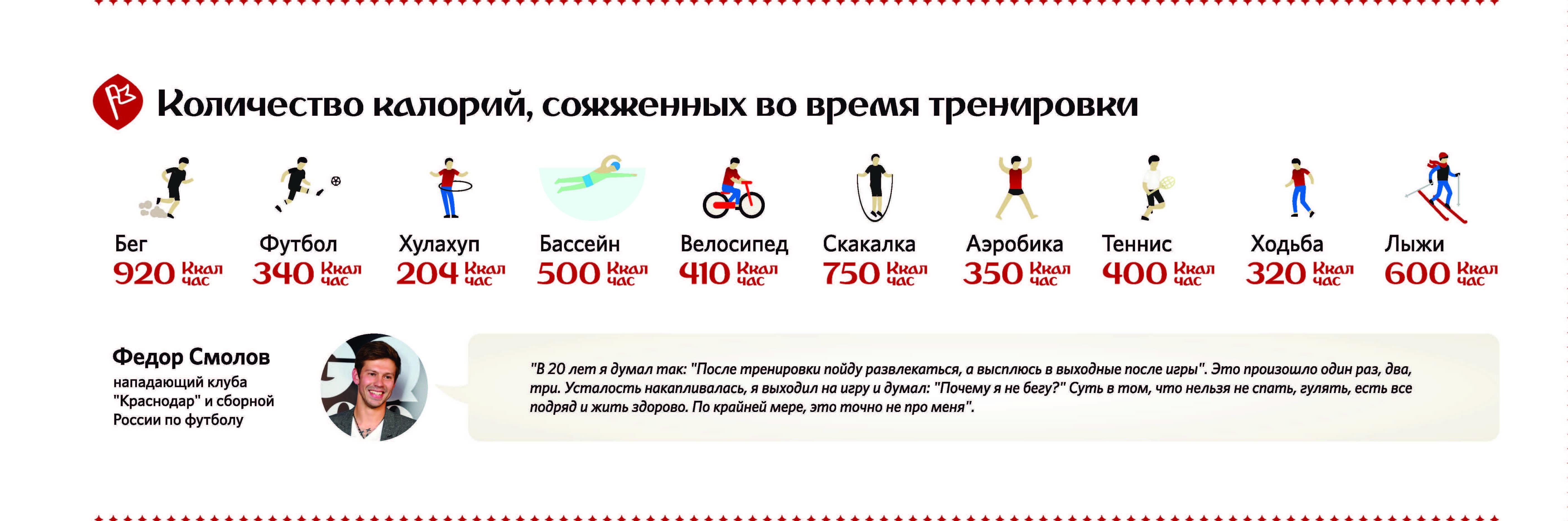 Сколько калорий сжигается при езде на велосипеде, отзывы худеющих