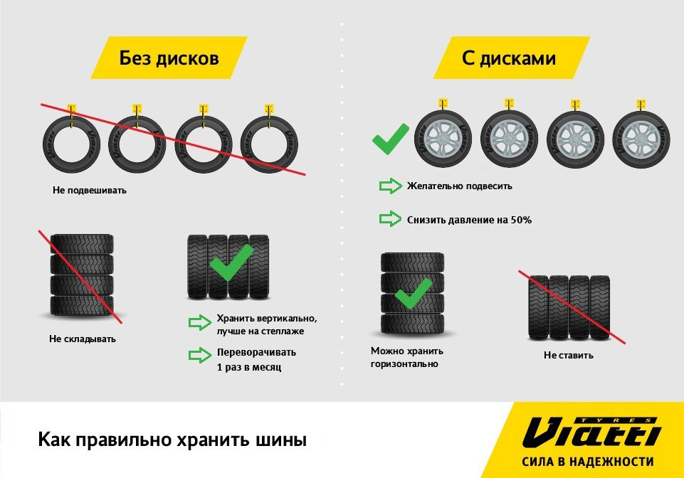 Инструкция: как правильно обкатывать новую автомобильную резину