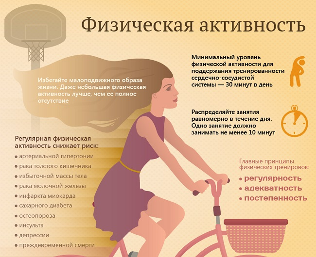 Велосипед и потенция