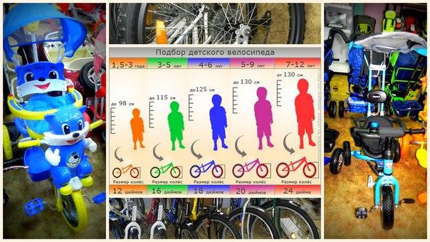 Как выбрать велосипед для ребенка (правильно подобрать по росту)