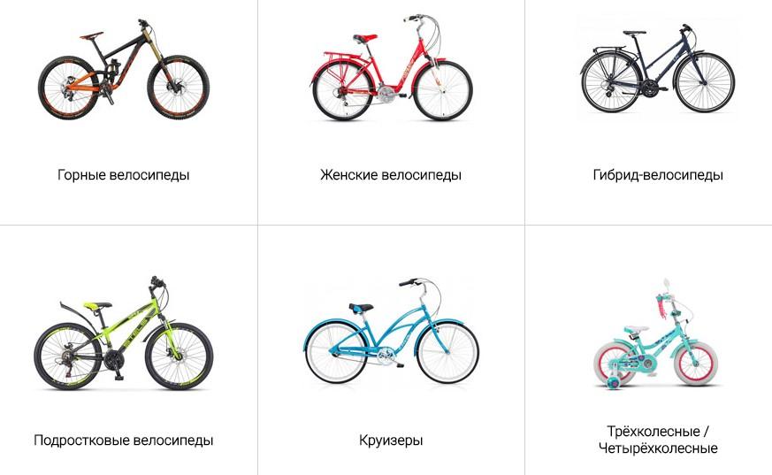 Самые главные характеристики велосипедов
