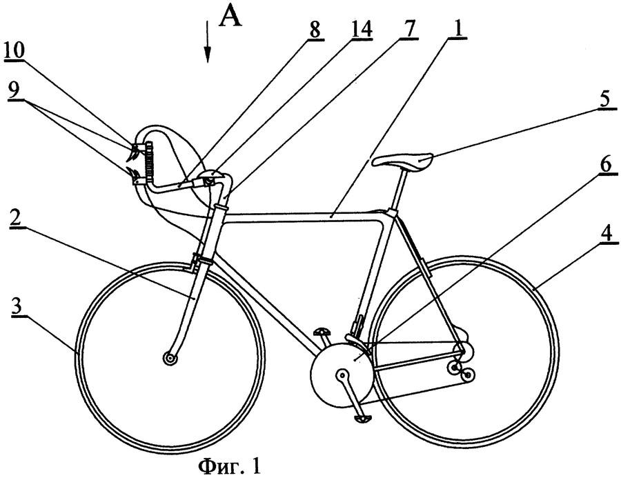Зачем нужны велотрусы