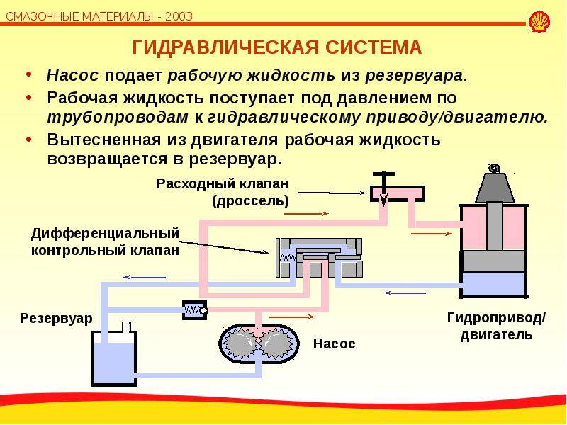Бензиновый двигатель - достоинства и недостатки