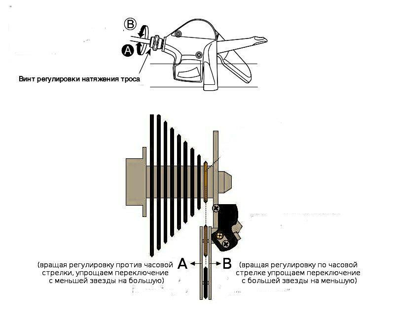 Регулировка заднего переключателя скоростей