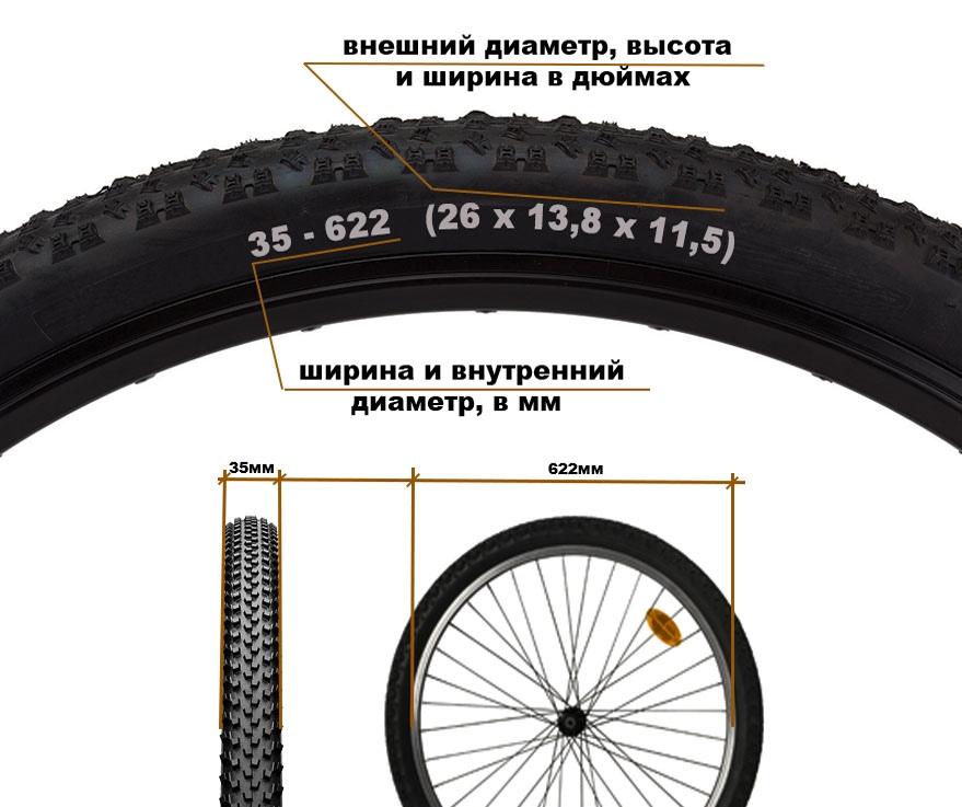 Маркировки велосипедных покрышек: как правильно подбирать покрышки и о чем расскажет маркировка