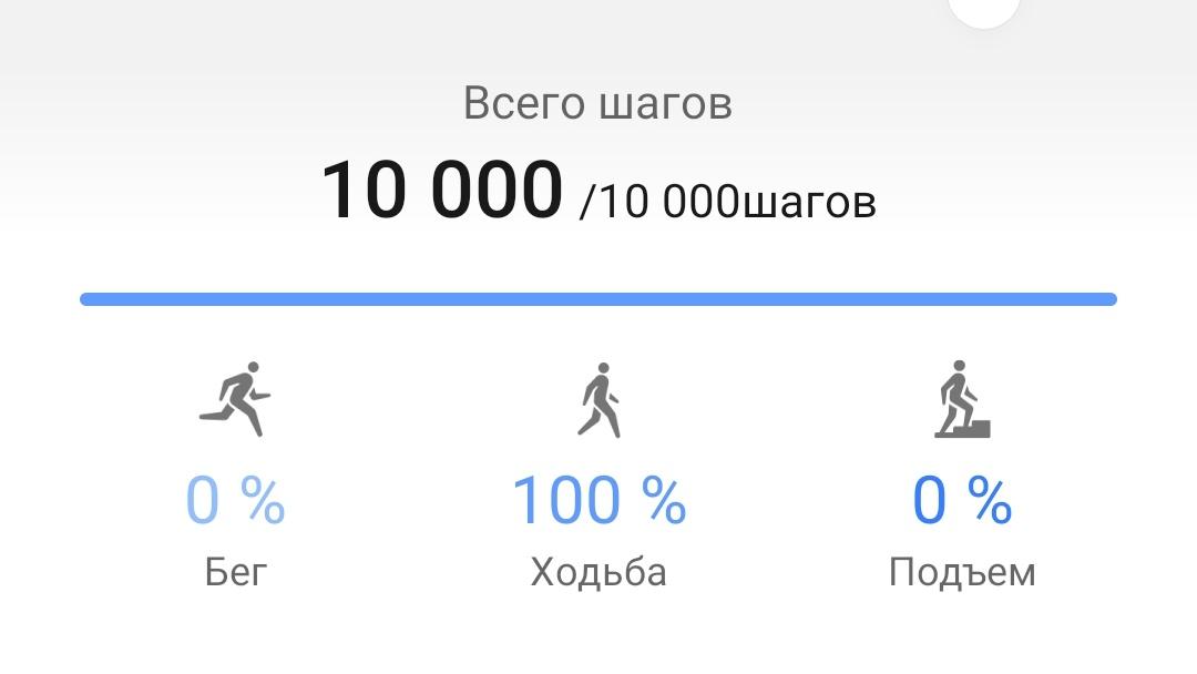 10 000 — больше не норма: сколько шагов нужно делать в день