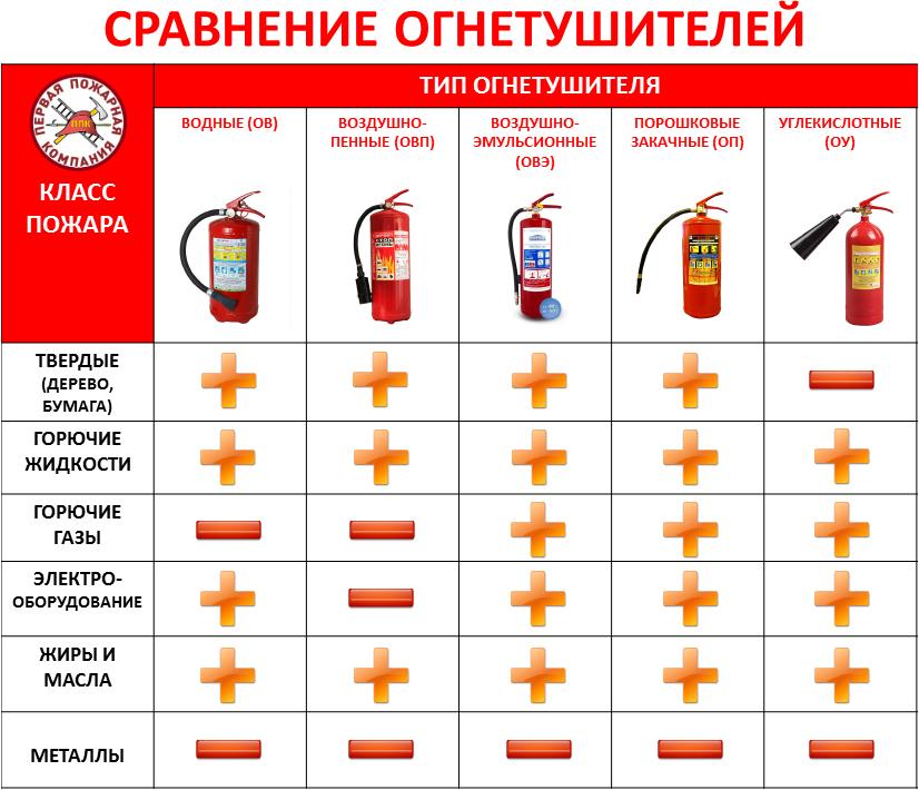 Выбор пароочистителя: 10 рекомендаций, на которые вы должны обратить внимание перед покупкой + рейтинг по ценовой категории