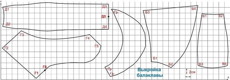 Разделочная доска, какие бывают формы и из каких материалов изготавливается