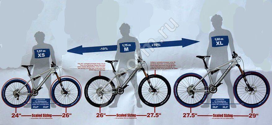 Как выбрать горный велосипед + рейтинг лучших производителей