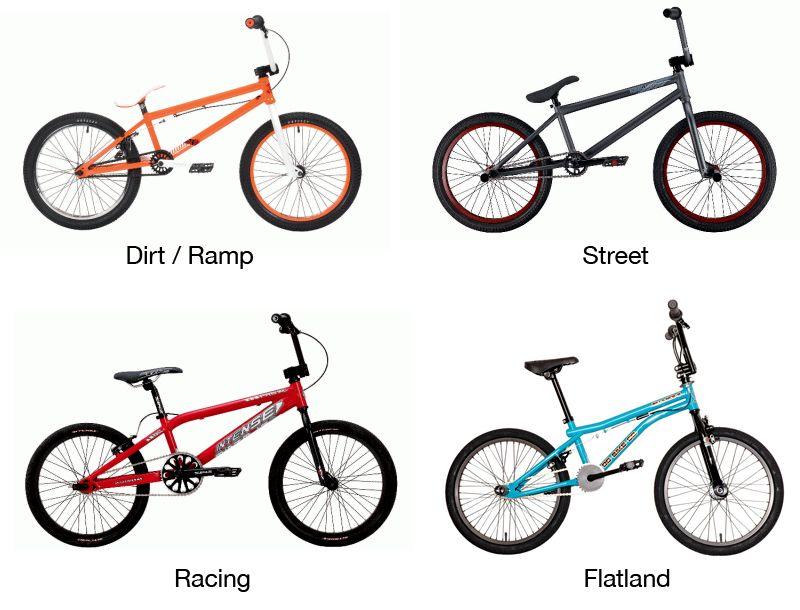 Как собрать bmx из обычного велосипеда