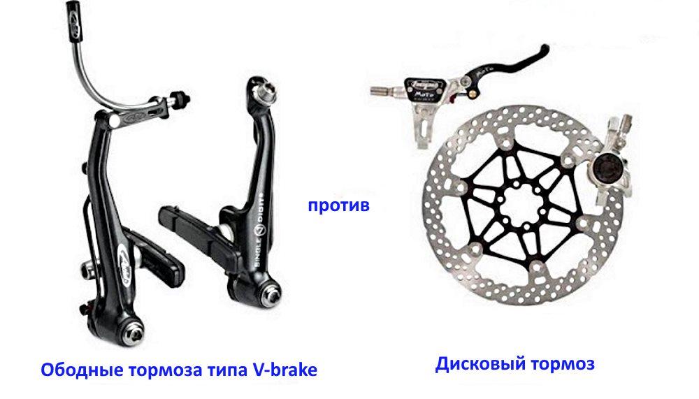 Дисковые тормоза на велосипед: виды, бренды, выбор и установка
