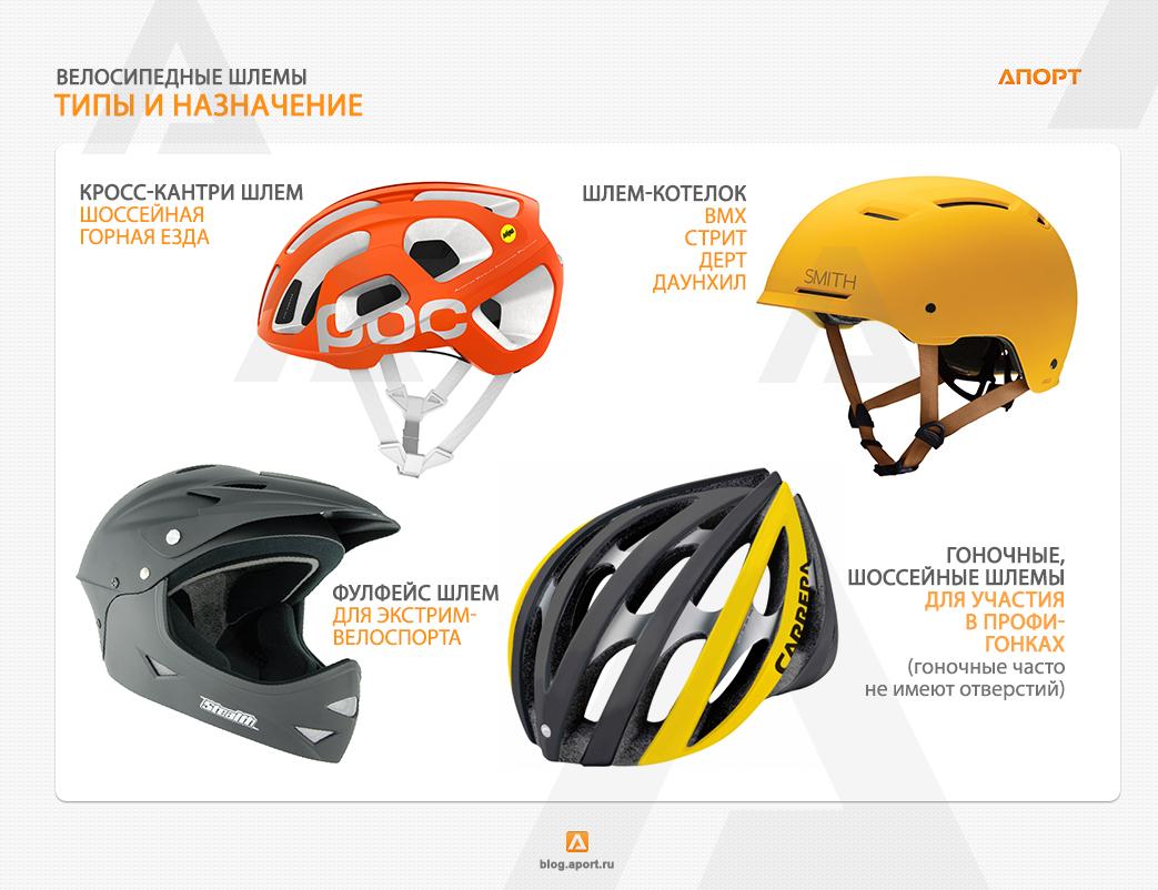 Какие бывают шлемы для велосипеда и советы по их выбору