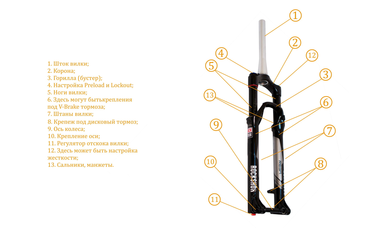Настройка вилки велосипеда: основные правила