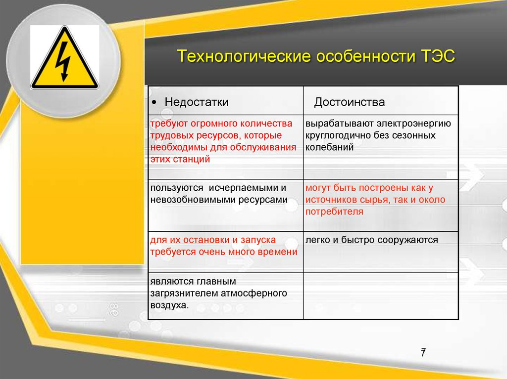 Гидравлические или механические тормоза
