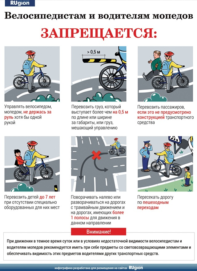 Пдд для велосипедистов: права, обязанности, сумма штрафов за нарушения