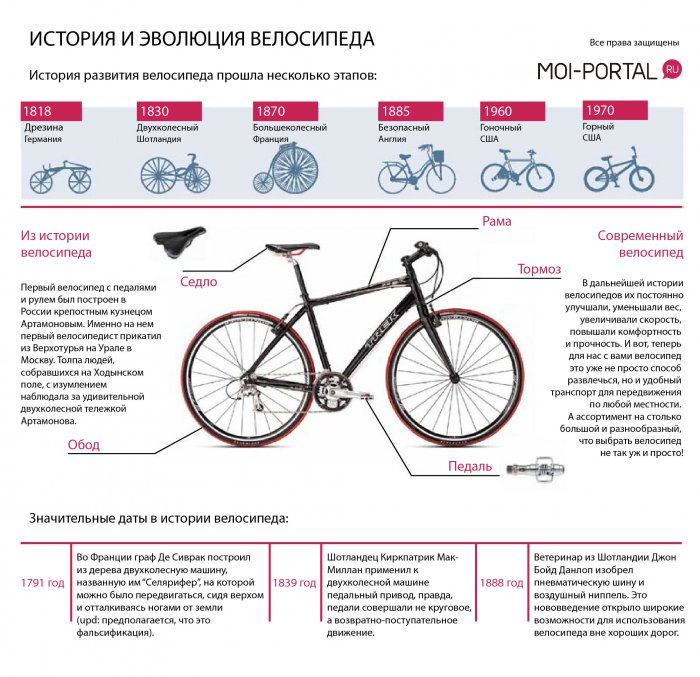 ✅ виды велосипедных рам - veloexpert33.ru