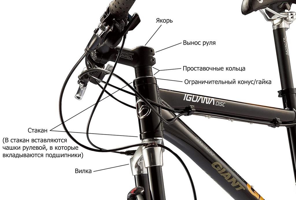 Регулировка передней вилки велосипеда