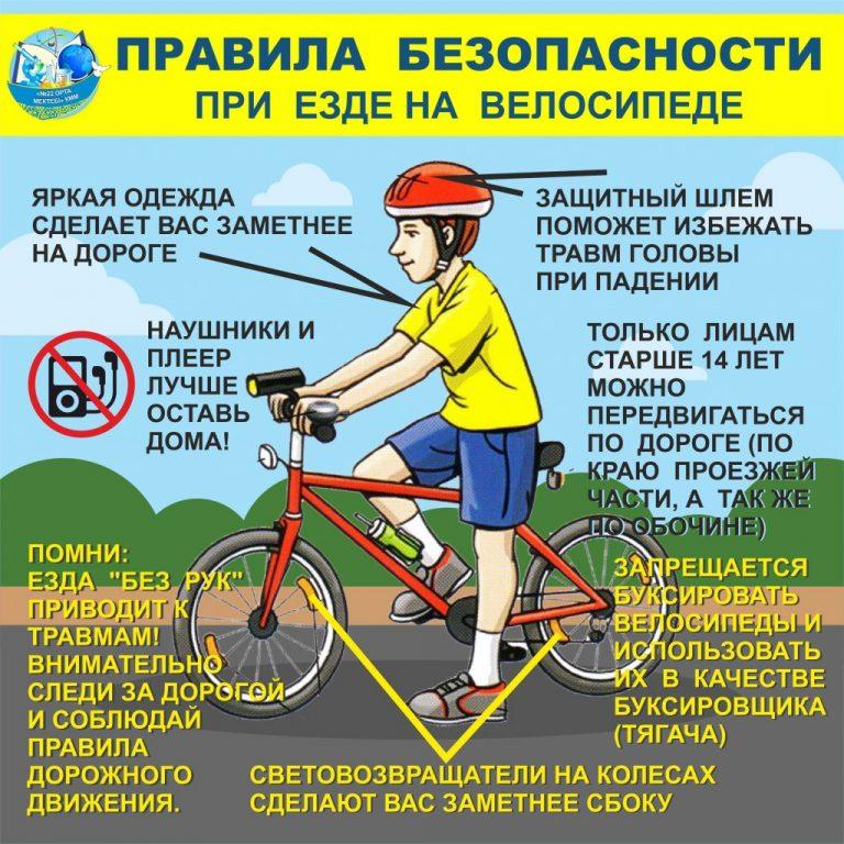 Плохая предпродажная подготовка велосипеда — сайт для велосипедистов