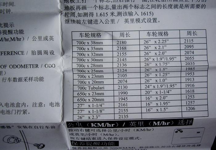 Таблица настройки велокомпьютера