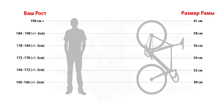 Вынос руля велосипеда: длина, регулируемый вынос велосипеда, как подобрать вынос
