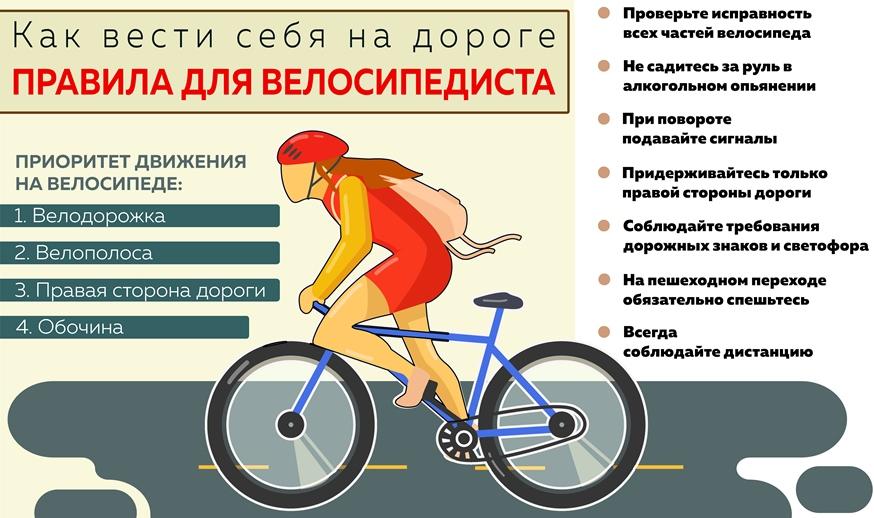 Можно ли угробить сердце велосипедом - bikeandme.com.ua