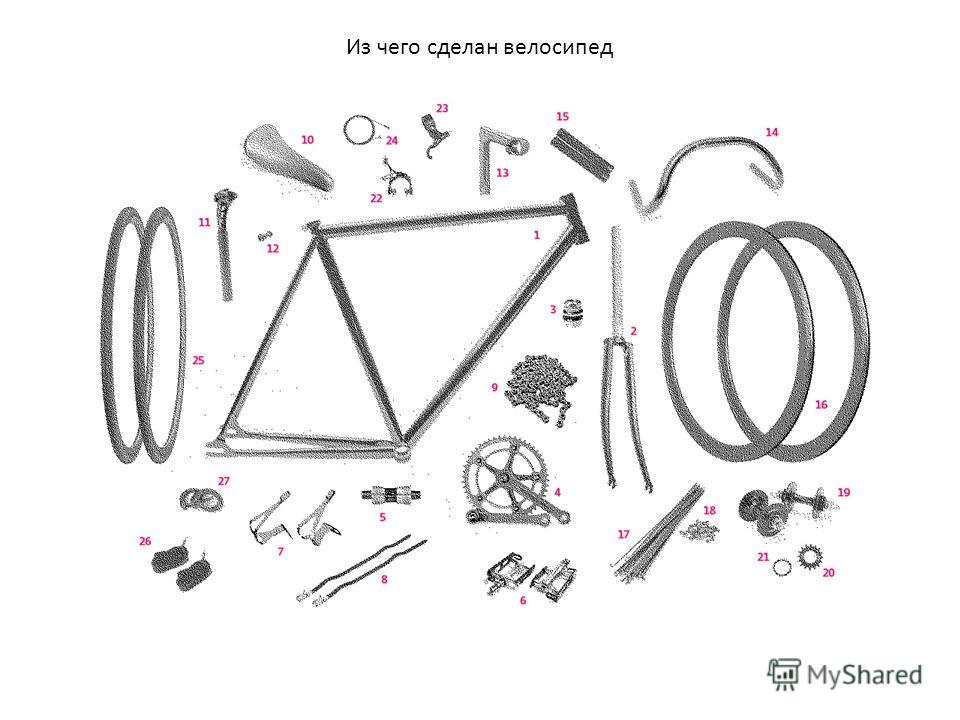 Сборка велосипеда из коробки, инструменты, этапы работы, обслуживание