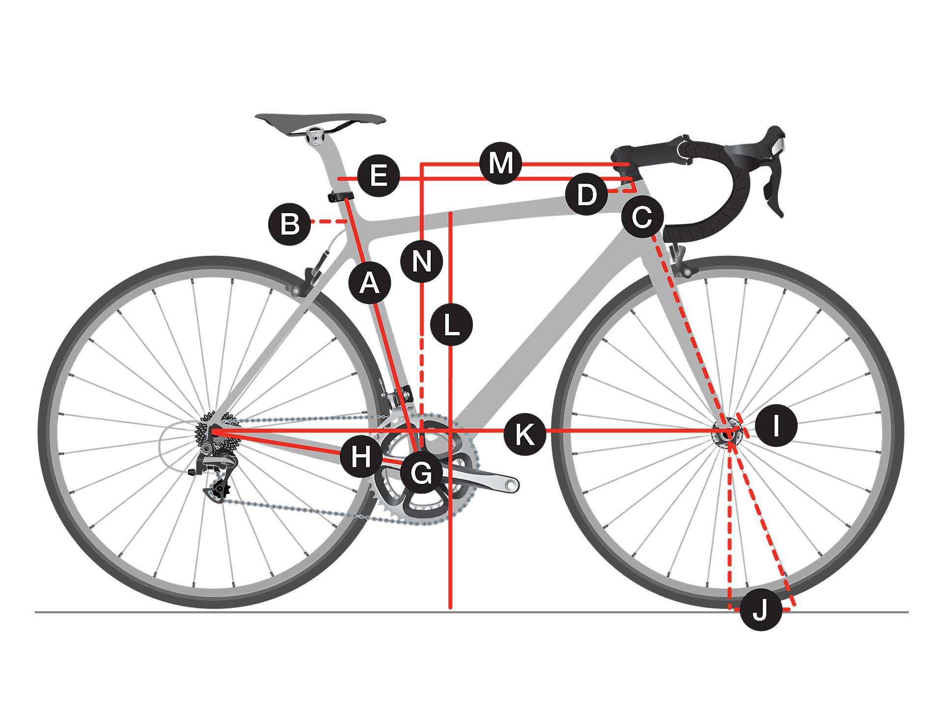 Что такое гравел байк и чем он отличается от шоссера или циклокроссера