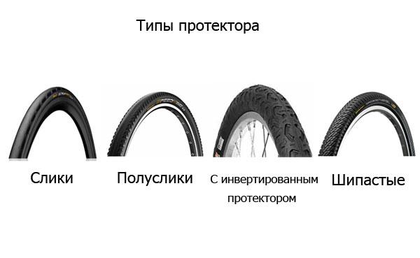 Тесты, обзоры, сравнения велосипедных покрышек