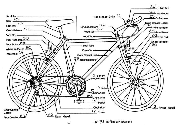 Из чего состоит велосипед?