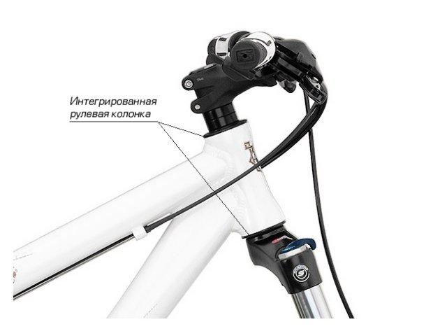 Типы рулевых колонок велосипеда   kryptobike tm