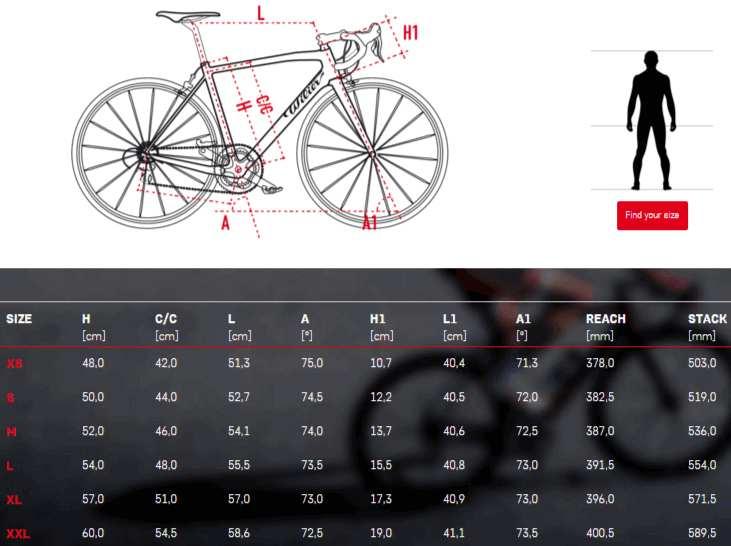 Как облегчить велосипед. практический подход | сайт котовского