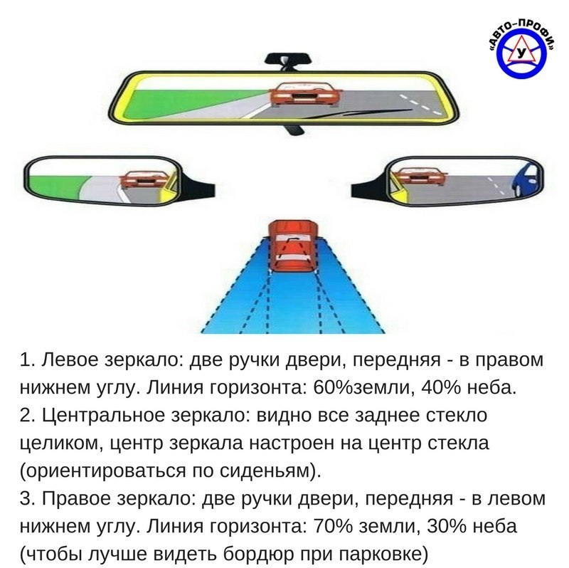 Выбираем панорамное зеркало заднего вида. советы водителям.