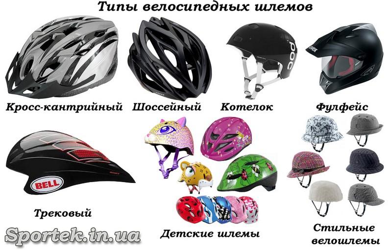 Шлемы для велосипедистов: типы, советы при выборе, уход, отзывы