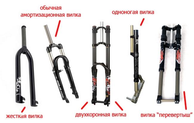 Велосипедные вилки: виды, их назначения и конструктивные особенности