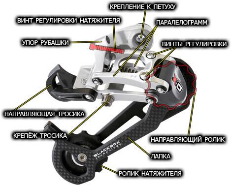 Инструкция: как настроить скорости на шоссейном велосипеде - livelong