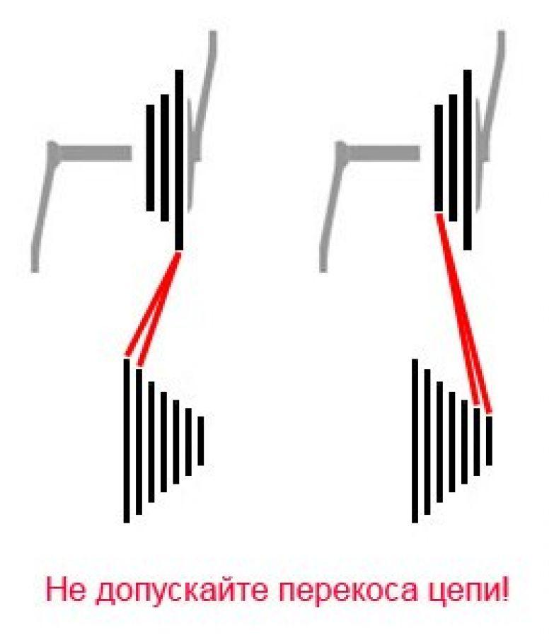 Переключатель скоростей на велосипеде (31 фото): особенности задних и передних переключателей. как они работают и какой вид лучше? обзор брендов shimano и microshift