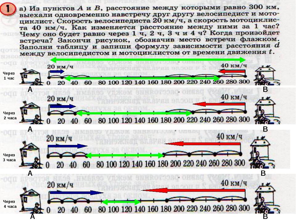 Самая большая скорость на велосипеде: мировые рекорды, советы для увеличения скорости